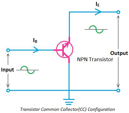 Transistor Common Collector(CC) Configuration