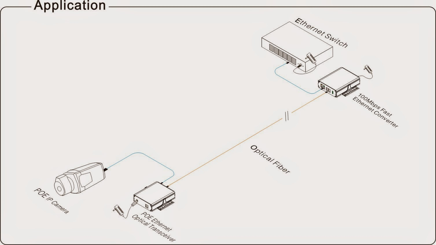 Lan Cabling Diagram