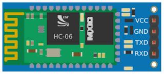Download Fritzing Part Bluetooth HC 06