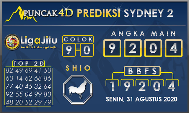 PREDIKSI TOGEL SYDNEY2 PUNCAK4D 31 AGUSTUS 2020