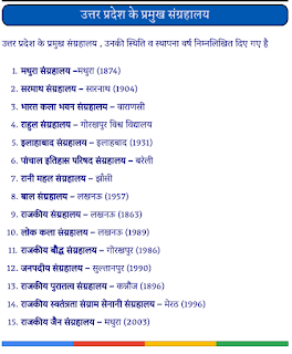 Uttar-Pradesh-Ke-Pramukh-Sangrahalaya-PDF-Book-In-Hindi
