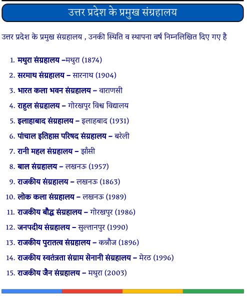उत्तर प्रदेश के प्रमुख संग्रहालय पीडीऍफ़ पुस्तक | Uttar Pradesh Ke Pramukh Sangrahalaya PDF Book In Hindi