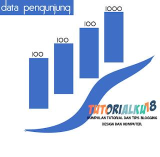 data-pengunjung-blog-meningkat
