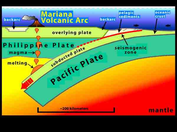 Stratovolcano Diagram With Labels Dual Capacitor Fan Switch Wiring Sciency Thoughts: Eruption On Pagan Island.