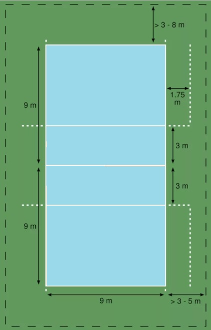 Berapa Ukuran Lapangan Bola Voli Dan Gambarnya