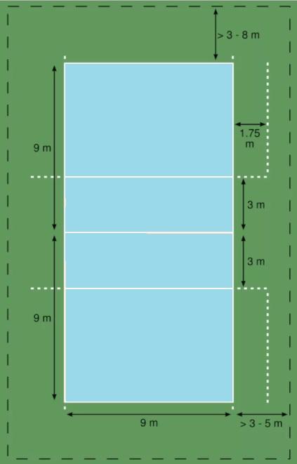 Artikel Bola Volly : artikel, volly, Berapa, Ukuran, Lapangan, Gambarnya