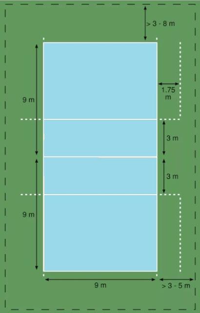 Ukuran Net Bola Voli Putri : ukuran, putri, Berapa, Ukuran, Untuk, Putra, Putri, Soalan