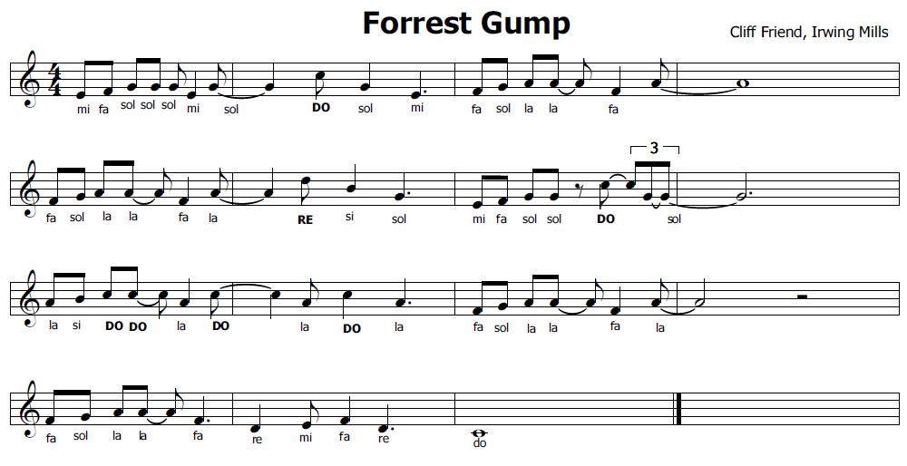 Musica e spartiti gratis per flauto dolce - Pagina da colorare per chitarra ...