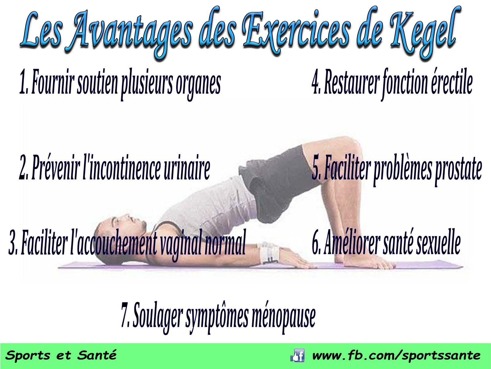 Les Avantages Des Exercices De Kegel Sports Et Sante