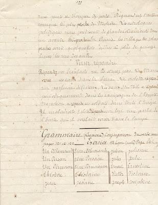 Cahier du jour, élève inconnu(e), 1878 (collection musée)
