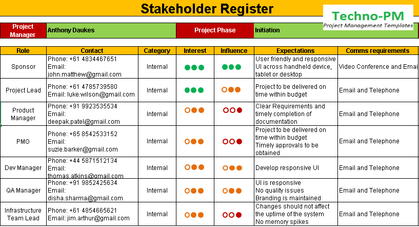 Stakeholder Register Template Project Management Templates
