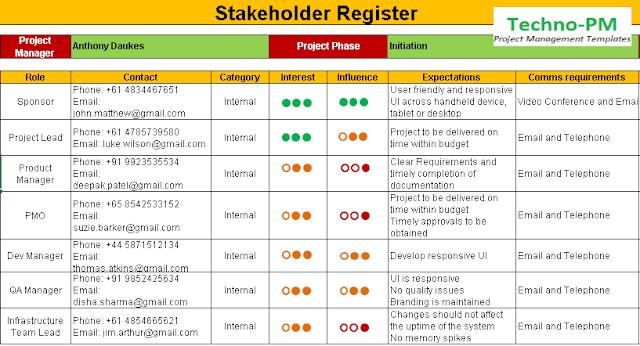 stakeholder register template, stakeholder register example