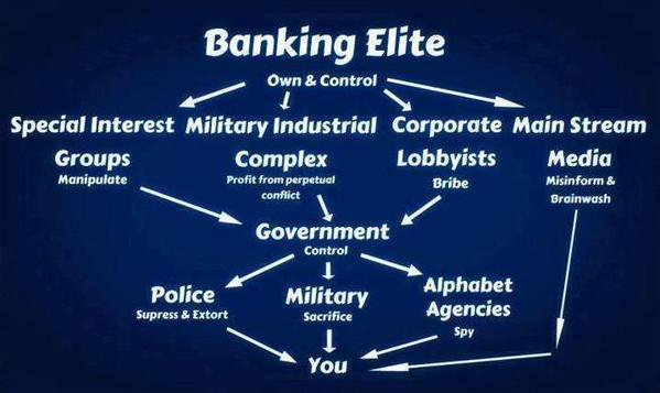 Banking%2Belites.jpg