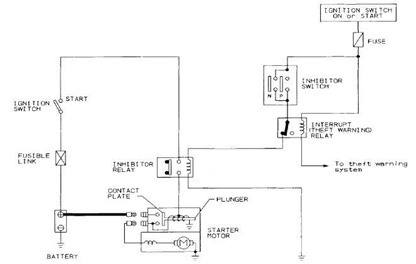 Nissan AT Model Starting System Circuit