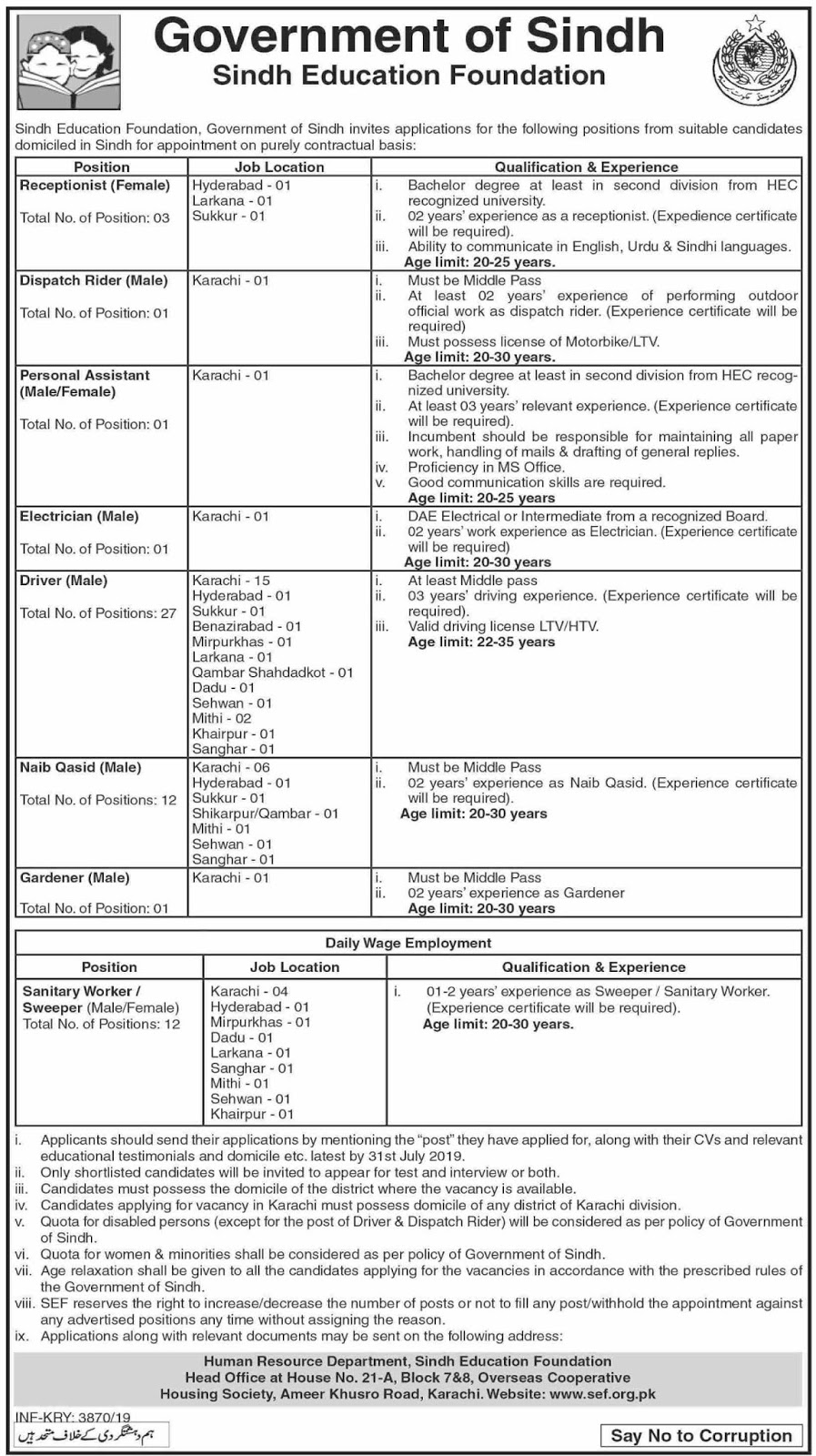 Advertisement for Sindh Education Foundation Jobs