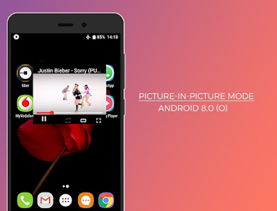 picture in picture mode in Android O