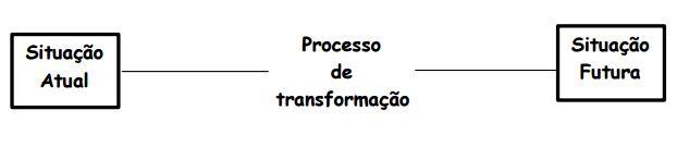 Sistema de informação em saúde conceitos fundamentais e organização