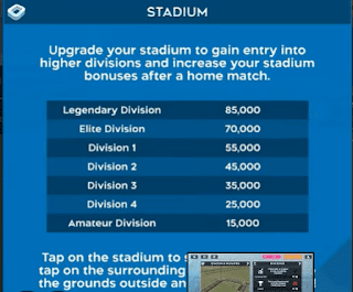 Dream League Soccer 2020 Divisions