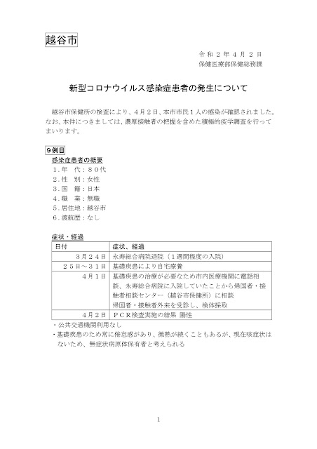 新型コロナウイルス感染症患者の発生について(4月2日発表)