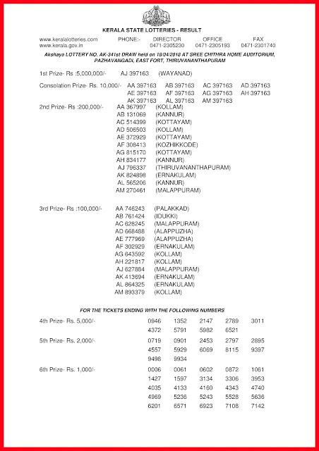 Kerala Lottery 18.04.2018 Akshaya AK 341 Lottery Results Official PDF keralalottery.info-page-001