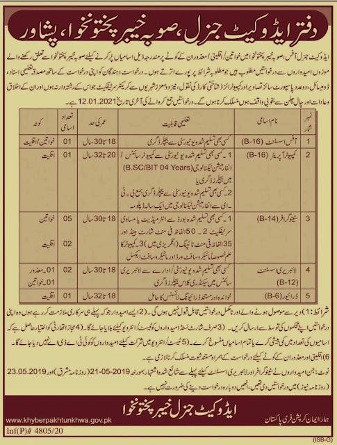 Office Advocate General Jobs 2021 in Pakistan