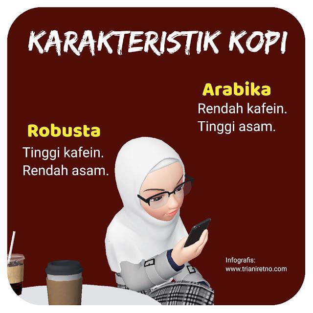 karakteristik kopi robusta dan arabika
