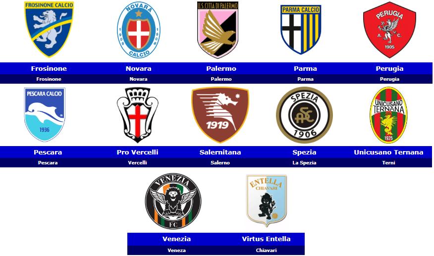 Serie B Italien