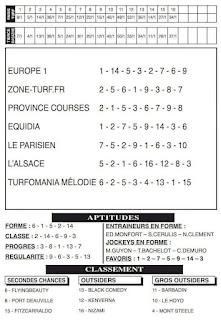 programme quinté Pronostic jeudi 26/08/2021