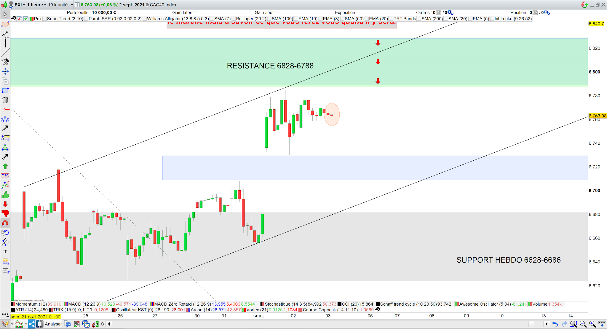 Trading cac40 03/09/21