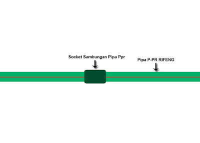 Contoh cara pemasangan pipa ppr rifeng mudah dan aman, pemasangan pipa ppr memanfaatkan mesih heat fusion, dengan metode pemanasan antara ujung pipa dan fitting dengan cara dilelehkan, sehingga mendapatkan sambungan pensenyawaan, saling mengikat
