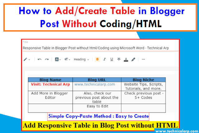 Create table in blogger without html coding