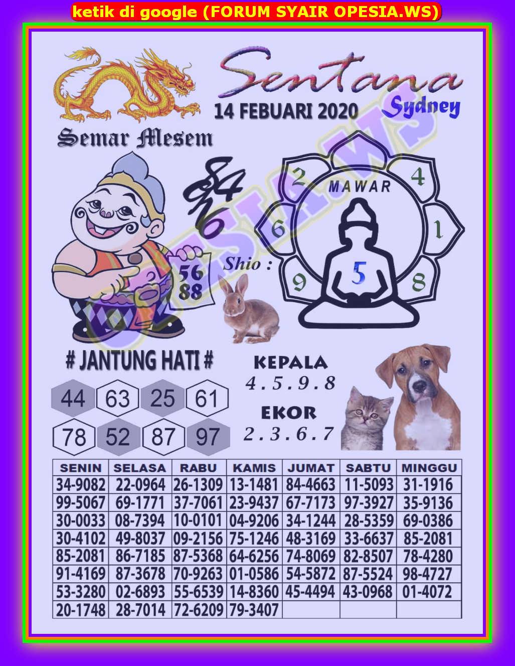 Kode syair Sydney Jumat 14 Februari 2020 2