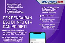 Download SPTJM BSU Non PNS dan Cara Mencairkan Dana di Bank