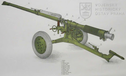 Cañón sin retroceso Bzk vz. 59 de 82mm