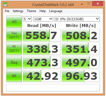 Kingston A400 240GB SSD Review ~ Computers and More | Reviews