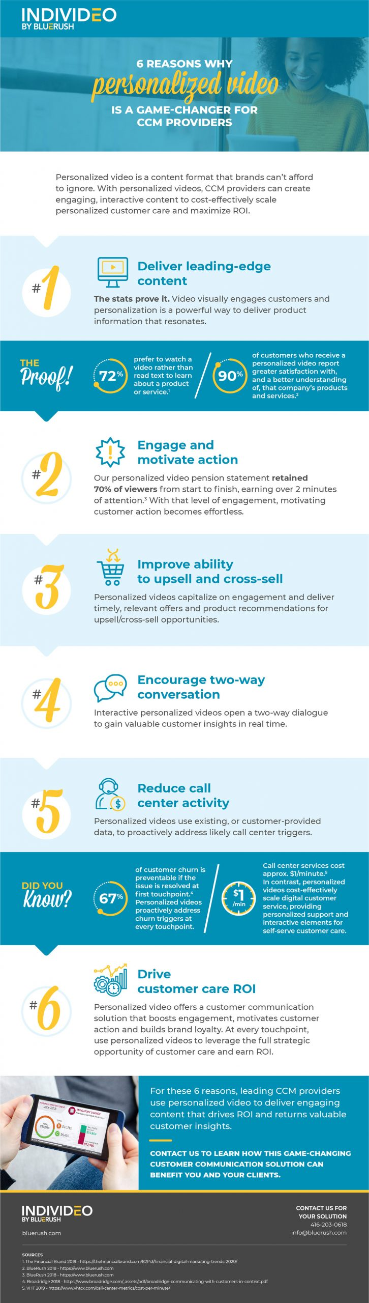Personalized Video is a GameChanger for CCM Providers #infographic