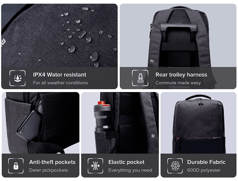 Key features of the backpack