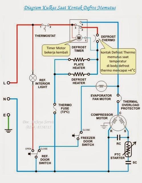 Asraf Servis Jogjakarta: Diagram Kulkas 2 Pintu