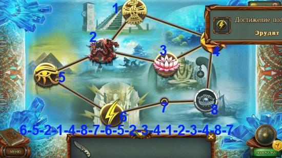 установка всех символов на свои места в игре наследие 3 дерево силы