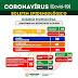 PARAMIRIM-BA: BOLETIM INFORMATIVO SOBRE O CORONAVÍRUS ( 05/08/2020)