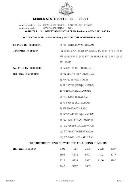 08-04-2021 Karunya-Plus kerala lottery result,kerala lottery result today 08-04-21,Karunya-Plus lottery KN-363,kerala todays lottery result live
