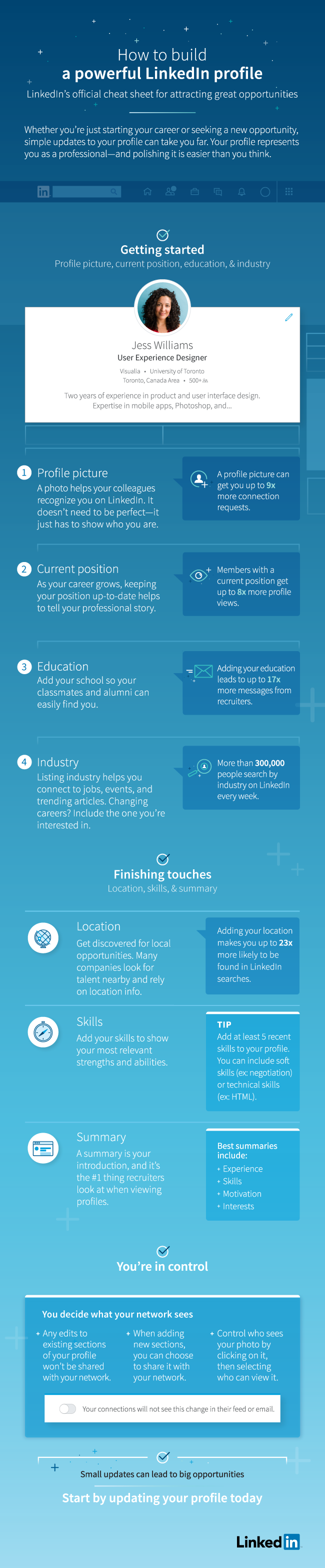 How to Build a Powerful LinkedIn Profile - #Infographic
