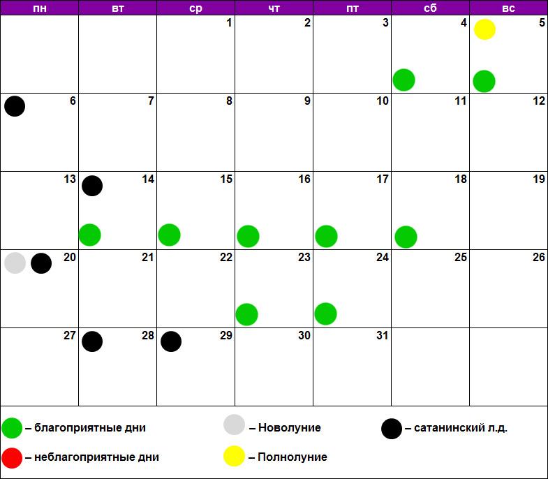 Лунный календарь массажа июль 2020