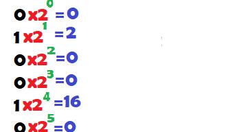 Cara Mudah Mengubah Biner Ke Kode ASCII (teks) - Pemikir Generasi