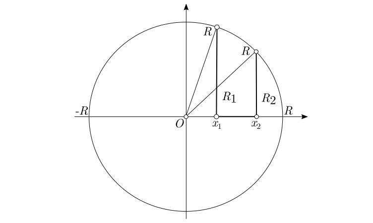 teorema-de-pitagors-no-calculo-do-volume-de-um-segmento-esferico-com-integral