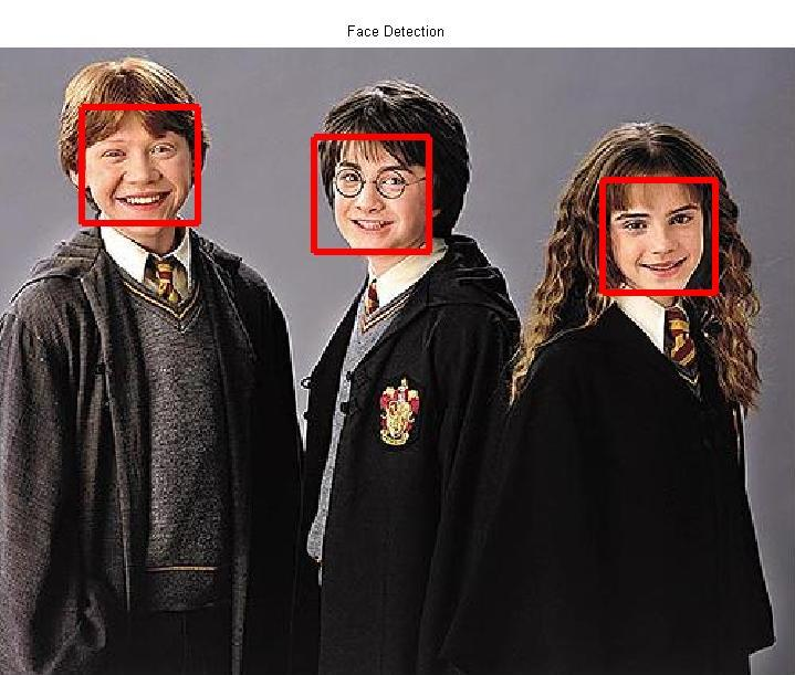 Face Detection - MATLAB CODE | IMAGE PROCESSING