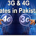 3G Rates of Zong, Ufone, Mobilink and Telenor in Pakistan