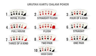 Kartu Jackpot Dalam Permainan Poker Online