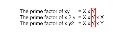 LCM And HCF Definition, Formula, Relation, Questions, Trick 6
