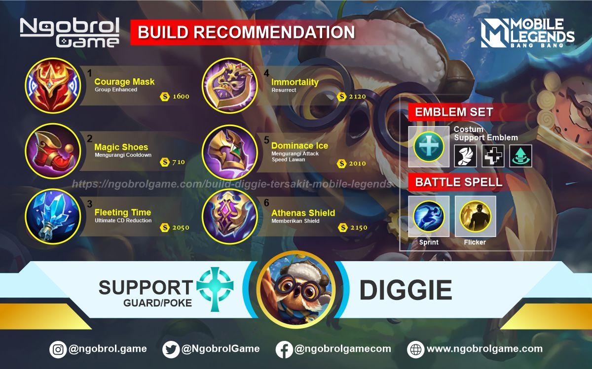 Build Diggie Savage Mobile Legends